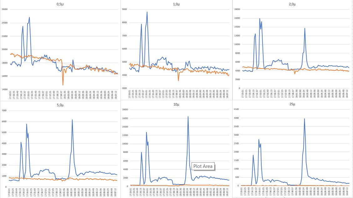 Rapport maj 2020 grafer